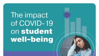 The impact of COVID-19 on student well-being